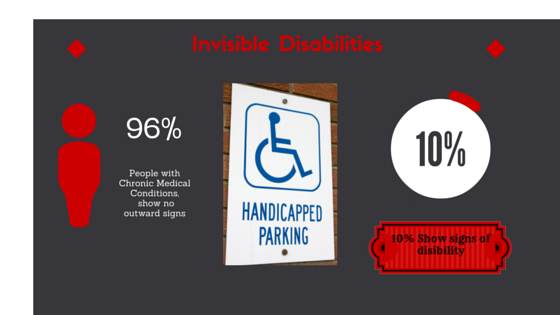 Invisible Disability graphics